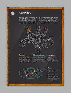 Poster #tech #sciences #curiosity #design #graphic #black #barneau #space #poster #christophe #helvetica