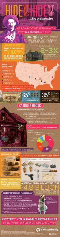 Home Burglary Infographic #infographic #design #safety #graphic #home