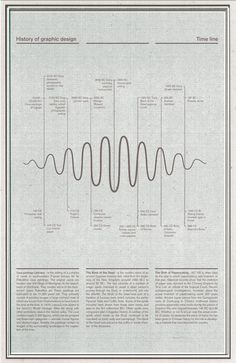 GD Timeline #graphic design #timeline