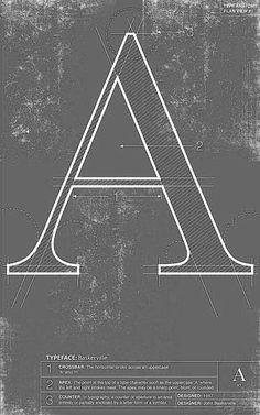 http://luc.devroye.org/JonathanTipton-King-BaskervilleAPoster-2012.jpg #type specimen poster