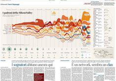 Corriere della Sera - La Lettura - New Languages #22 | Flickr - Photo Sharing!