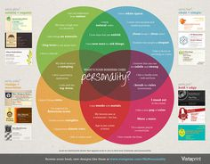 What's Your Business Card Personality? [Infographic] #infographic #cards #identity #business