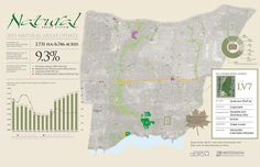 Natural Areas Survey