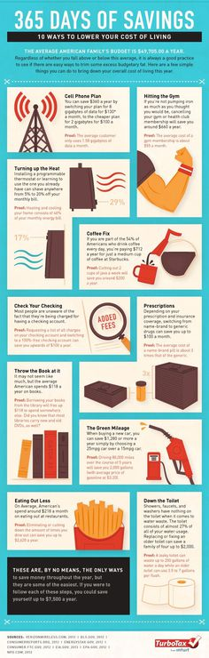 10 ways to lower your cost of living [INFOGRAPHIC] | Tax Break: The TurboTax Blog #infographics #save #money