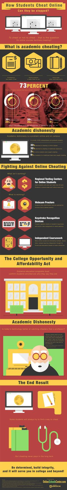 What can be done about academic dishonesty in online classes? Check out this infographic for more.