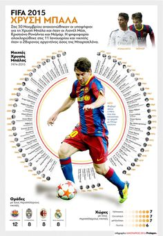 Infografia, infographic, soccer, football, fútbol, Worl Cup, Fifa