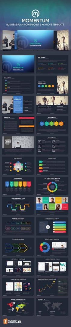 momentum business plan PowerPoint template