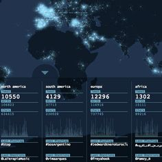 tweetping2.jpg #infographic #data