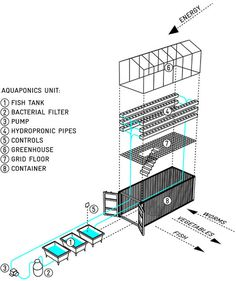 shipping container greenhouse urban farm unit by damien chivialle #urban garden