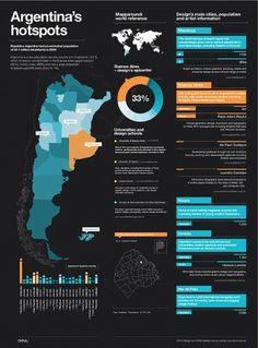 DHNN Computer Arts infographics on the Behance Network #dhnn #infographic #design