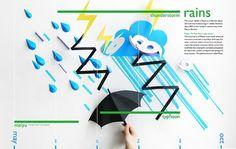 Ilha Formosa on the Behance Network #print #design #graphic #elegant #minimal #colour