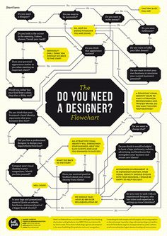 Do you need a designer? #design #graphic #poster