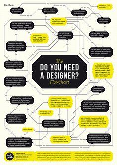 Do you need a designer? #design #graphic #poster
