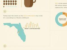 Coffee Proposal 2
