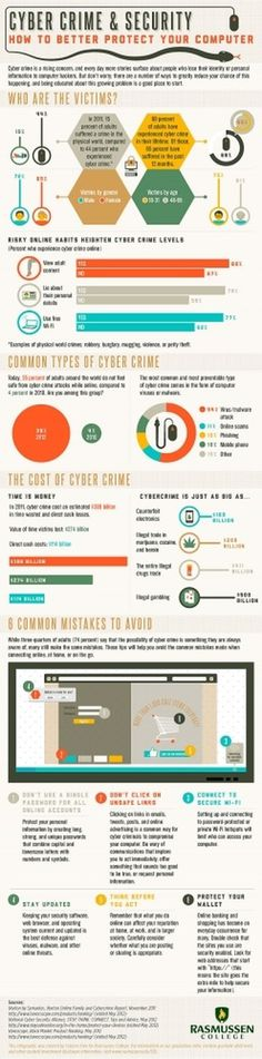 Cyber Crime and Security: How to Better Protect Your Computer #tech #cyber #infographic #internet #crime