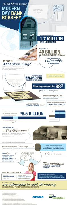 What is ATM skimming and what can be done to stop it? Learn more from this infographic. #skimming #robbery #atm #bank #fraud