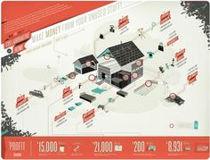 Infographic Of The Day: A Tour Guide To Collaborative Consumption | Co.Design