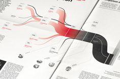 graph newspaper editorial