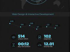 SJQHUB™ Visual Data on Behance #hub #infographics #icons #ui #iphone #info #studio #graphics #colour