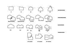 VitraHaus / Herzog #diagrams