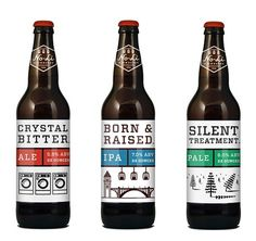No-Li Brewhouse #labels #beer #illustration #design