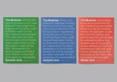 Musicians' Union | The Musician | Face37
