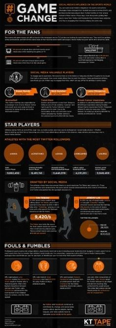 How Social Media Is Changing Sports [INFOGRAPHIC] #tech #media #sports #social
