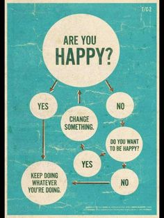 Flow charts #infographic