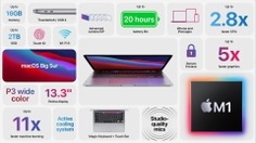 Apple design graphic for the Macbook Pro