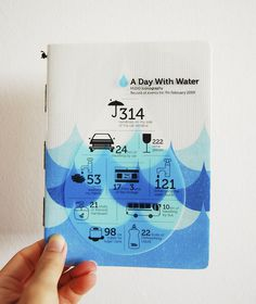 A Day With Water on Behance #blue #brochure #editorial #water
