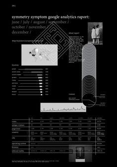 Symmetry Symptom #tumblr #infographic #symptom #blog #poster #symmetry