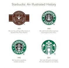the future of starbucks « urban taster #starbucks #rebranding #branding