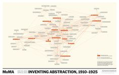 inventing abstraction - Google Search #infographic