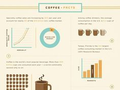 Coffee Proposal 1 #shop #color #texture #illustration #info #coffee #graphics