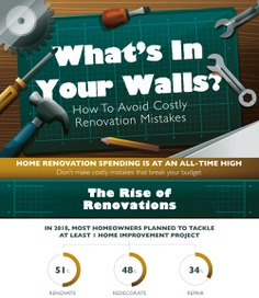 WHAT'S IN YOUR WALLS? – Jobsite Image