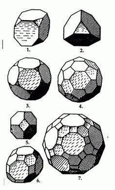 Archimedische Körper