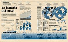 All sizes | La fattoria dei pesci | Flickr - Photo Sharing! #print #infographic #typography