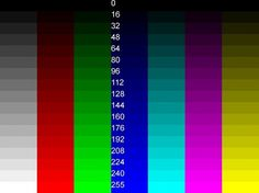 reglage télé HD: couleur... - Blu-Ray, DVD & Cinéma - FORUM PS3, PSP & PS2 #screen #color #mire #test