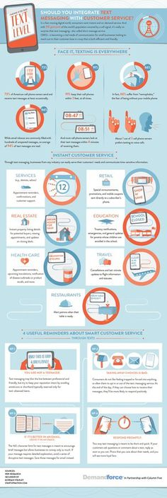 DemandForce Taking It To The Text Level #text #business #infographic #service #customer
