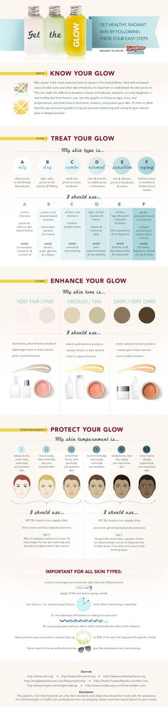 four steps to healthy, radiant skin #infographic #beauty