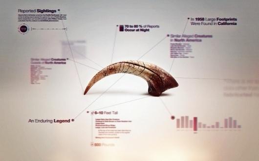 Syfy - Jonas Eriksson #movie #infograph #motion #design #data #vis