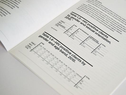 Joey Teehan Graphic Designer Dublin: Dublin AIDS Alliance Annual Report Design #dublin #tables #hiv #teehan #alliance #annual #joey #report #aids