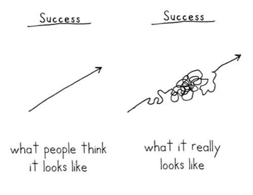 JJJJound #creative #line #process #diagram #designer #creativity #success #sketch #cool