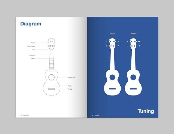 Matt Jones. Design Blog #ukulele #design #graphic #book #booklet #typography