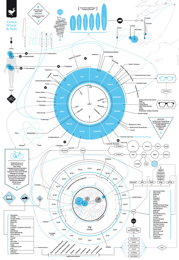 annual report 2011 #infographic #annual #data #visualization #poster #report