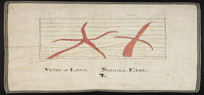 """Orra White Hitchcock's classroom charttitled """"Veins of Lava"""" (1830–1840)."""