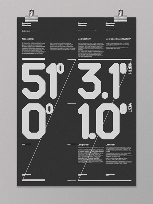 Geocoding/Geolocation/Geo Coordinate System #type #minimal #poster