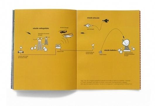 Alle Größen | 32.jpg | Flickr - Fotosharing! #infographic