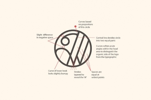 Andreas Neophytou #branding #neophytou #williamson #identity #logo #andreas