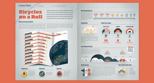 afar bikes #infographics #design